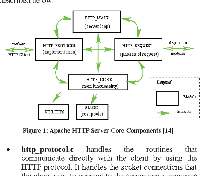 PDF] Relationship between Attack Surface and Vulnerability