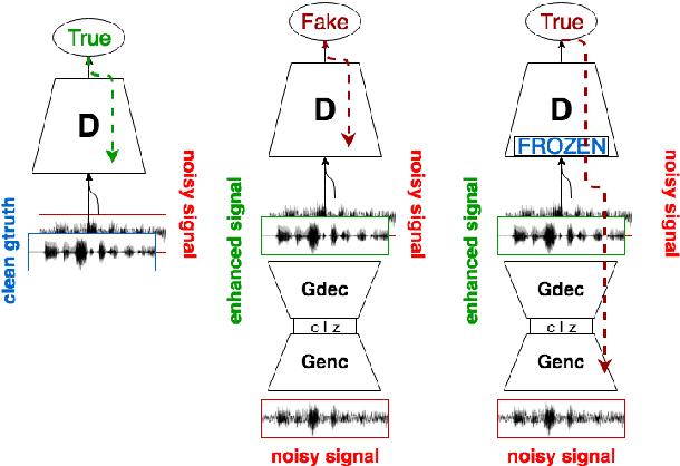 PDF] SEGAN: Speech Enhancement Generative Adversarial