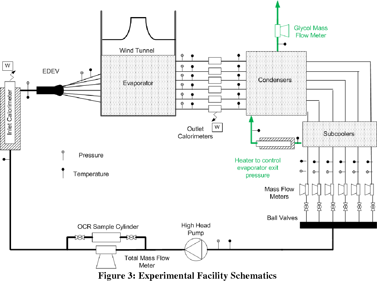 Figure 3 from Improvements in Refrigerant Flow Distribution ... on