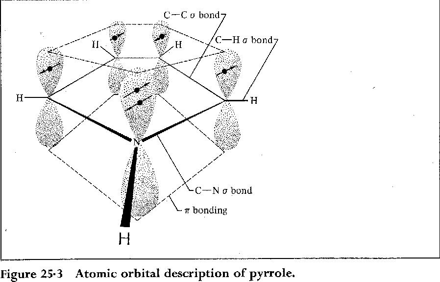 figure 25.3