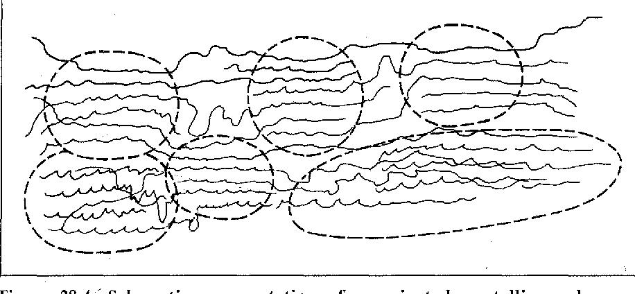 figure 28-4