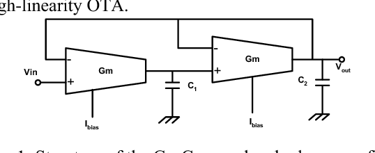 Figure 1 from A low-frequency, sub 1 5-V micropower G/sub m