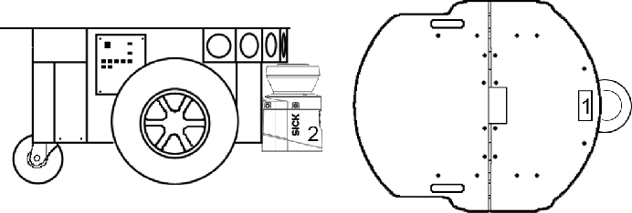 Fig. 1: Location of the different sensors.
