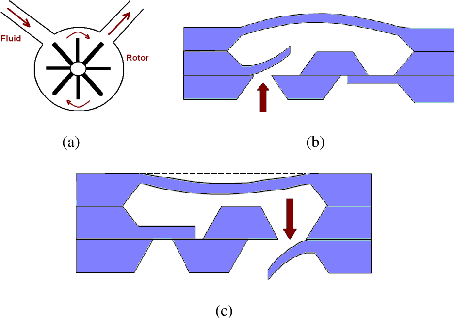 PDF] Microfluidic manipulation by AC Electrothermal effect