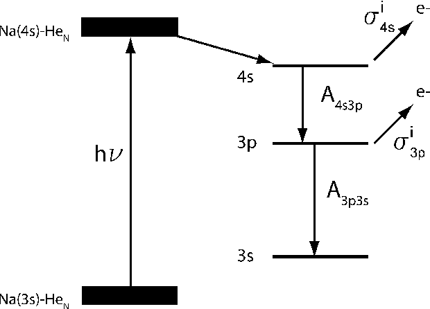 figure 3.56