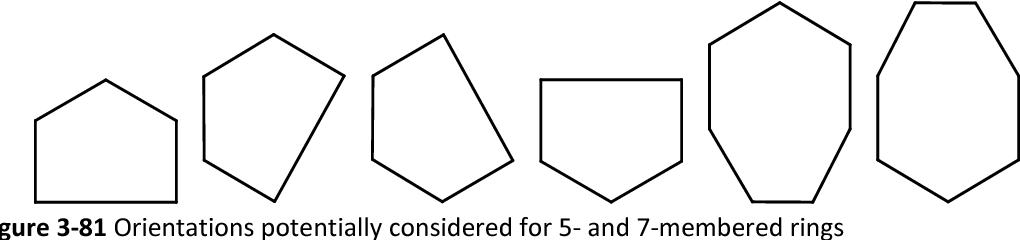 figure 3-81
