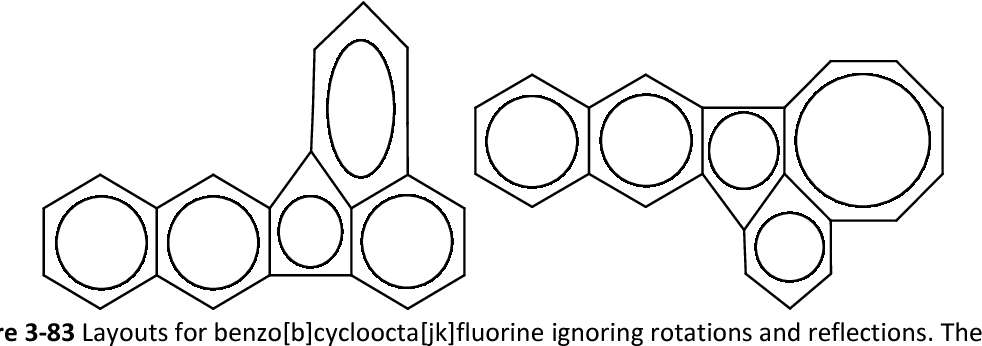 figure 3-83