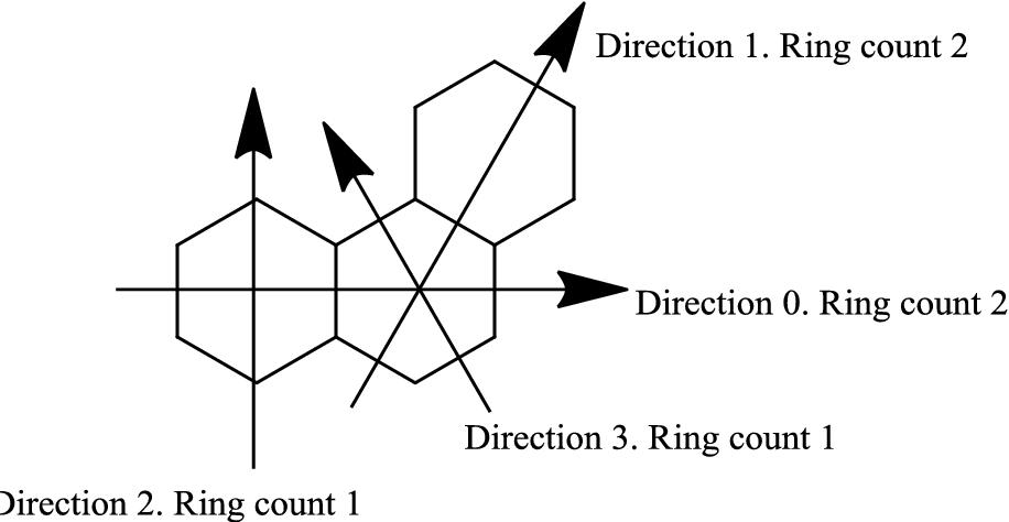 figure 3-86