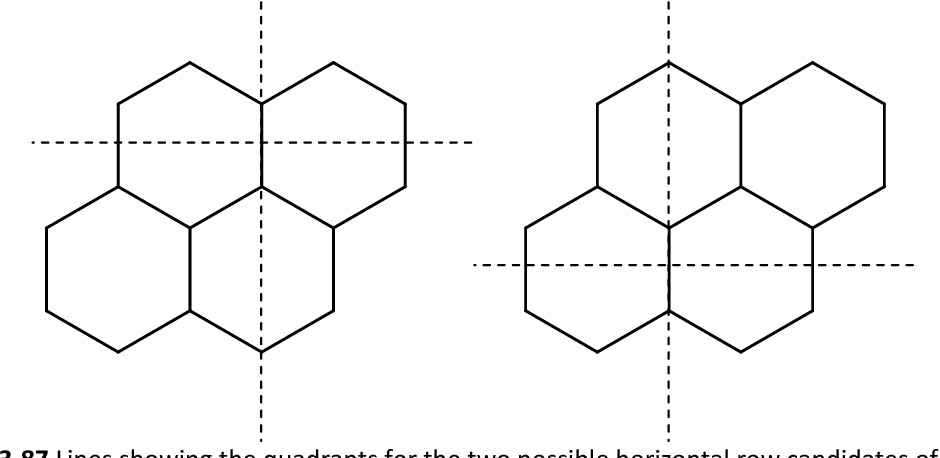 figure 3-87
