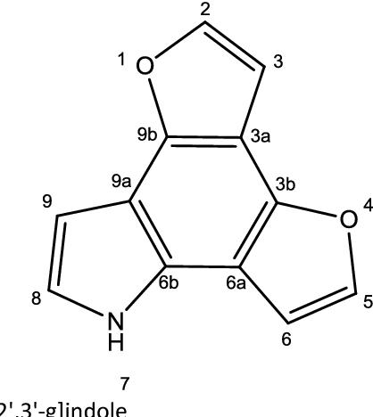figure 3-89