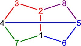figure 3-21