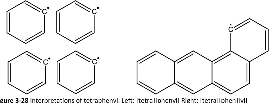 figure 3-28