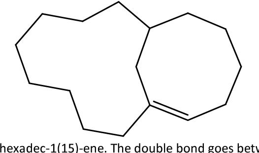 figure 3-54