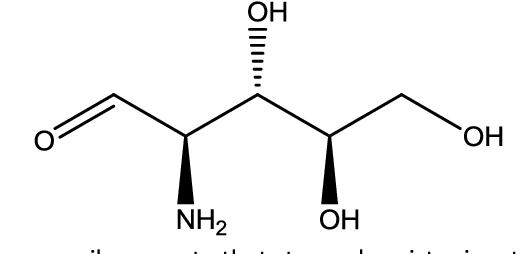 figure 3-60