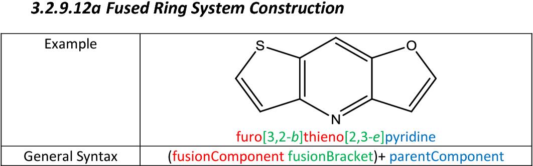 figure 3-72