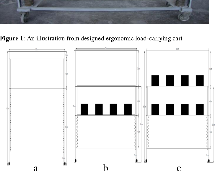 Ergonomics intervention in a tile industry- case of manual ...