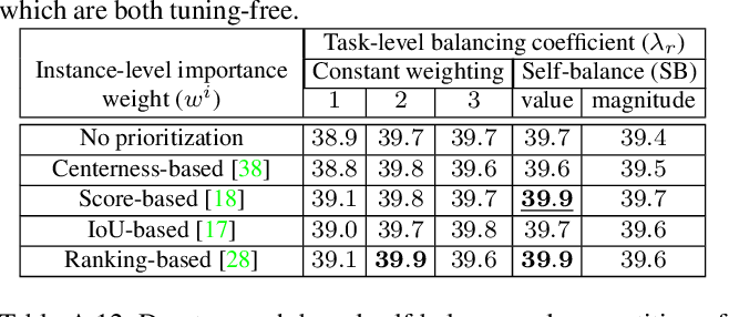 table A.11