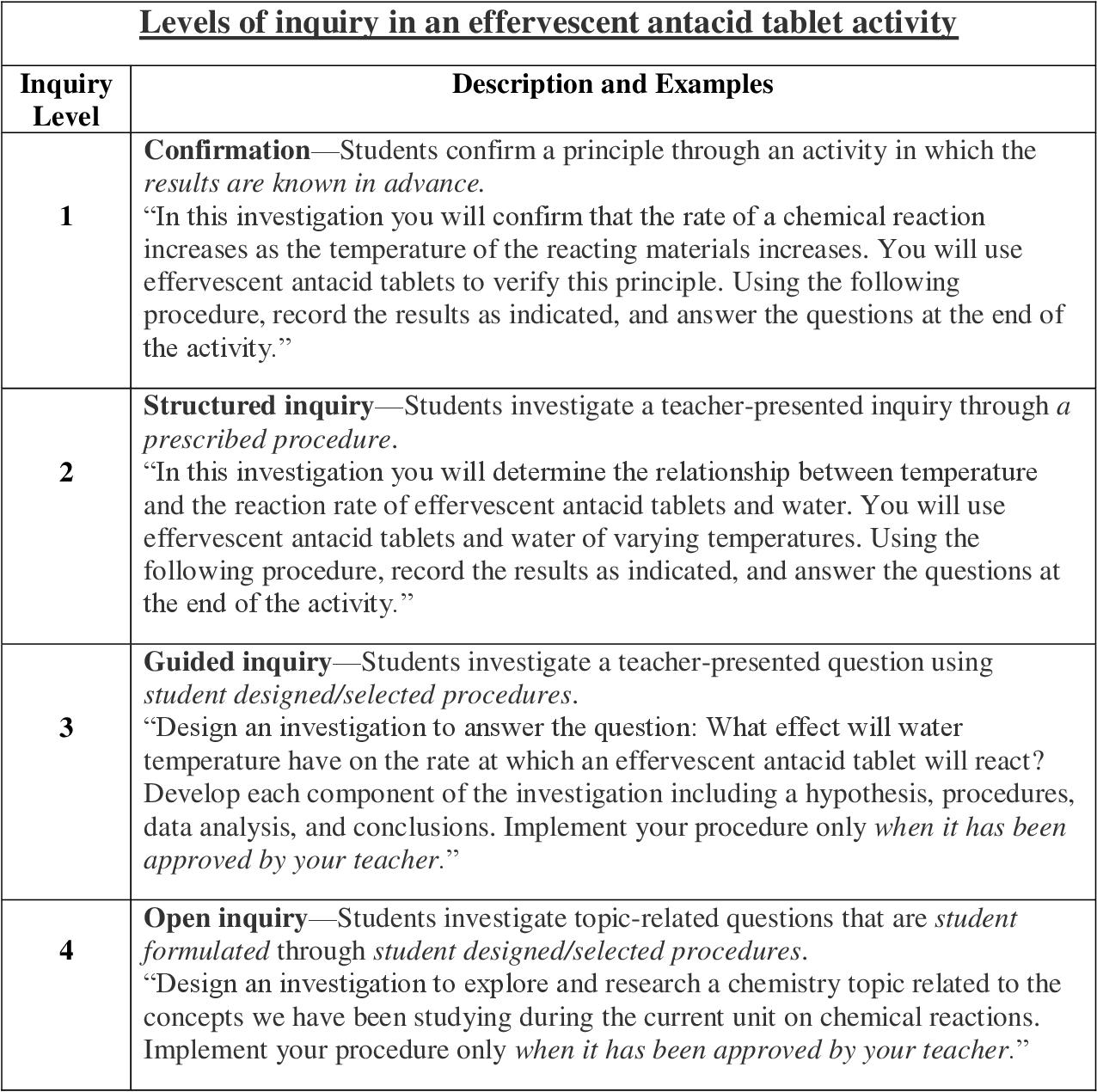 PDF] Facilitating Conceptual Learning in Quantitative