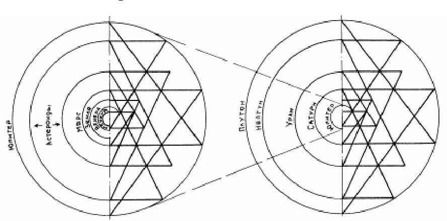 PDF] Addition to Sriyantra and Its Mathematical Properties