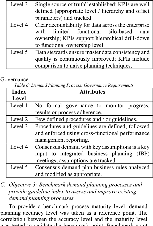 Enhancement of the Demand Planning Accuracy in the Retail
