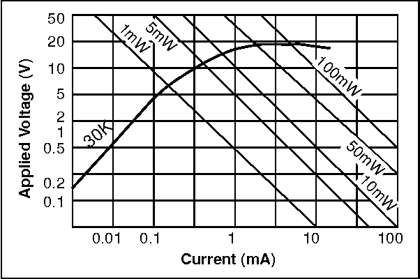 pdf  thermistors in single supply temperature sensing