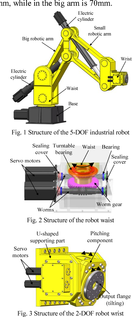 Comparative Study of Stiffness Modeling Methods for A Novel