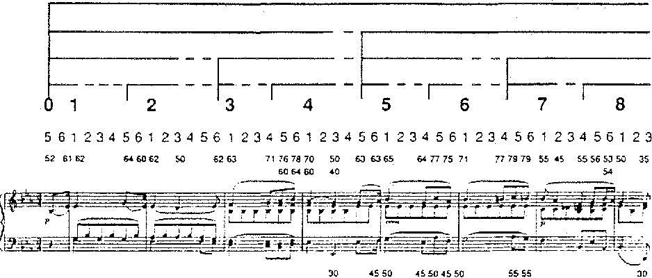 Probing the cognitive representation of musical time