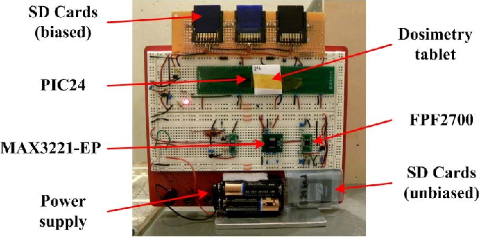 Figure 1 from TID Tolerance of Popular CubeSat Components