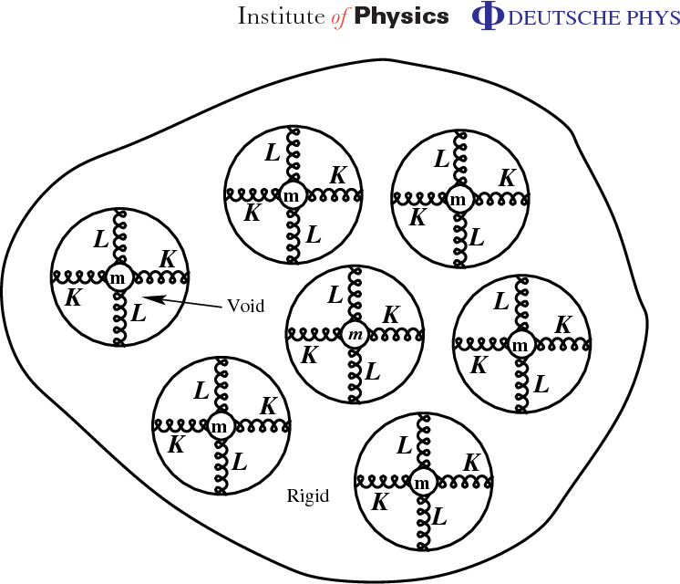 On Cloaking For Elasticity And Physical Equations With A