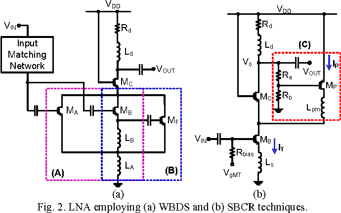 A linearity-enhanced wideband low-noise amplifier - Semantic
