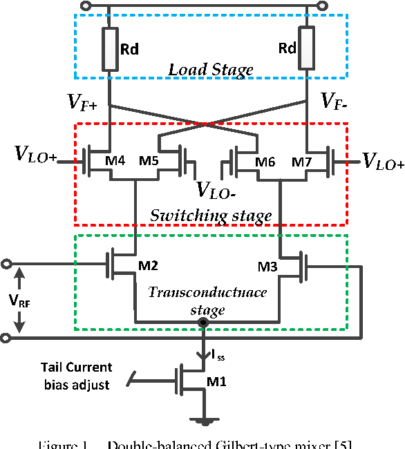 Figure I from Gilbert cell Mixer design in 65nm CMOS