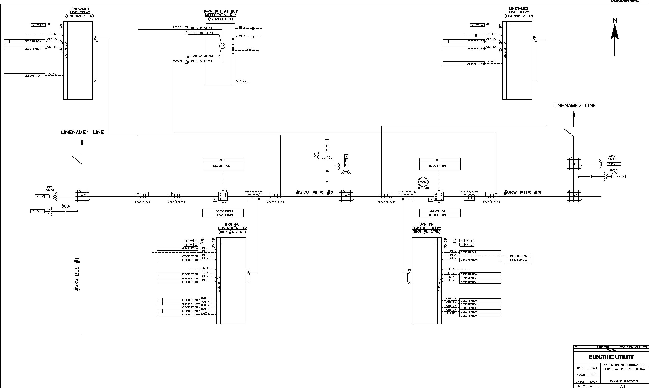 Figure 10 from Schematic representation of power system ... on