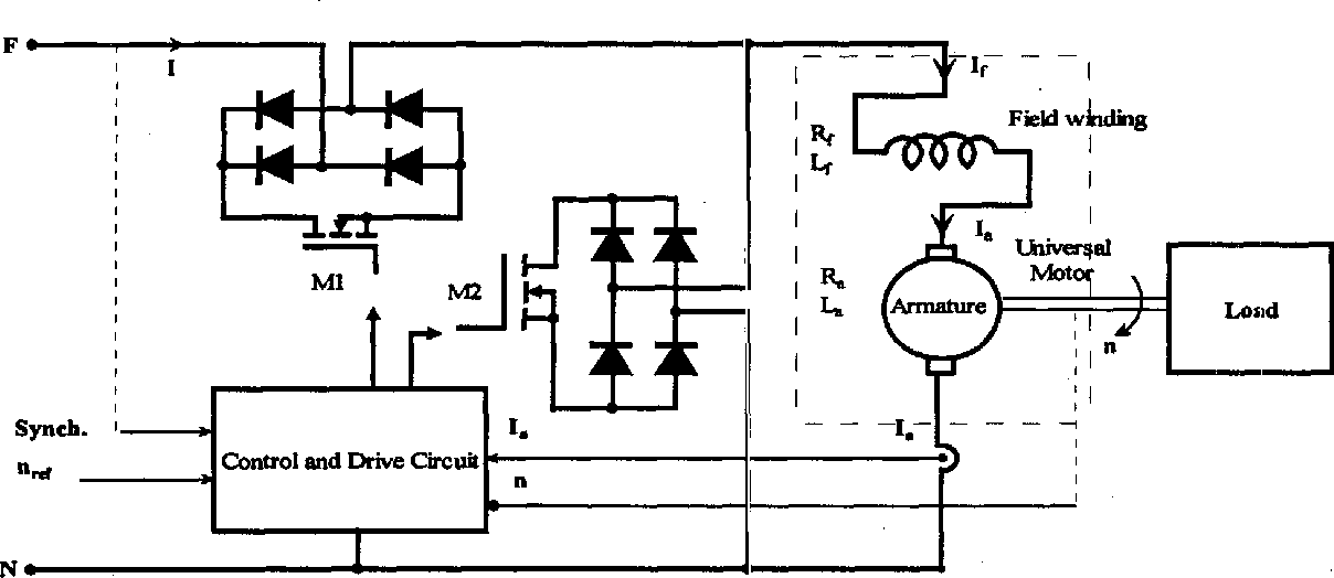 Universal motor speed control with current controlled PWM AC
