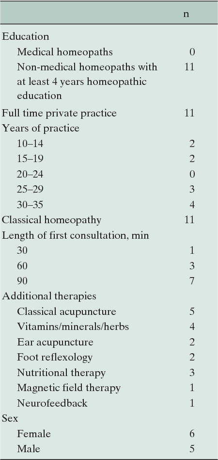 Pdf Is It Possible To Distinguish Homeopathic Aggravation