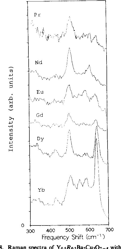 Figure 8 From Raman Scattering From Hight Superconductors Semantic Scholar 1 cm = 0.39370079 in. semantic scholar