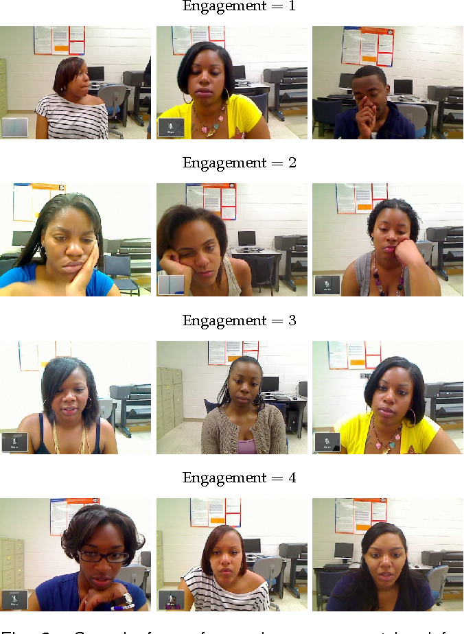 Fig. 2. Sample faces for each engagement level from the HBCU subjects. All subjects gave written consent to publication of their face images.