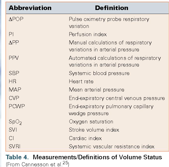 PDF] Reexamining traditional intraoperative fluid administration ...