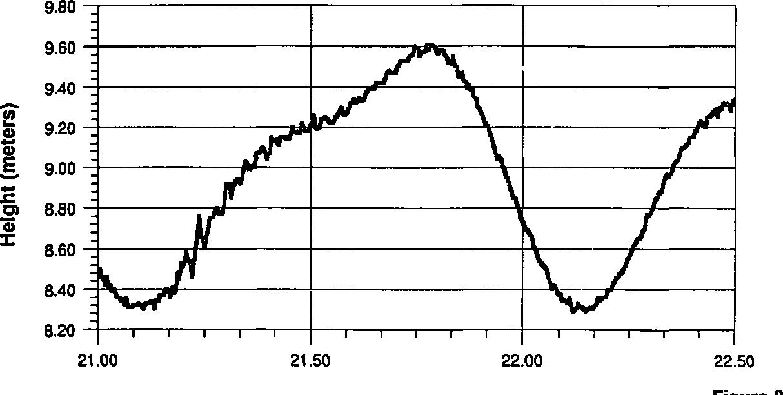 figure 89