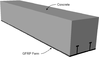 Figure 2 12 from Fibre reinforced polymer (FRP) stay-in
