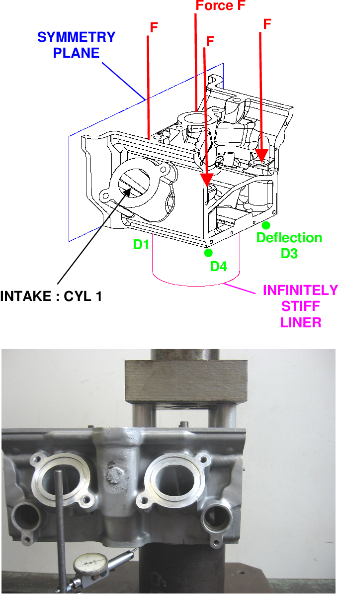 Figure 5 from Design and Development of a Gasketless ... on