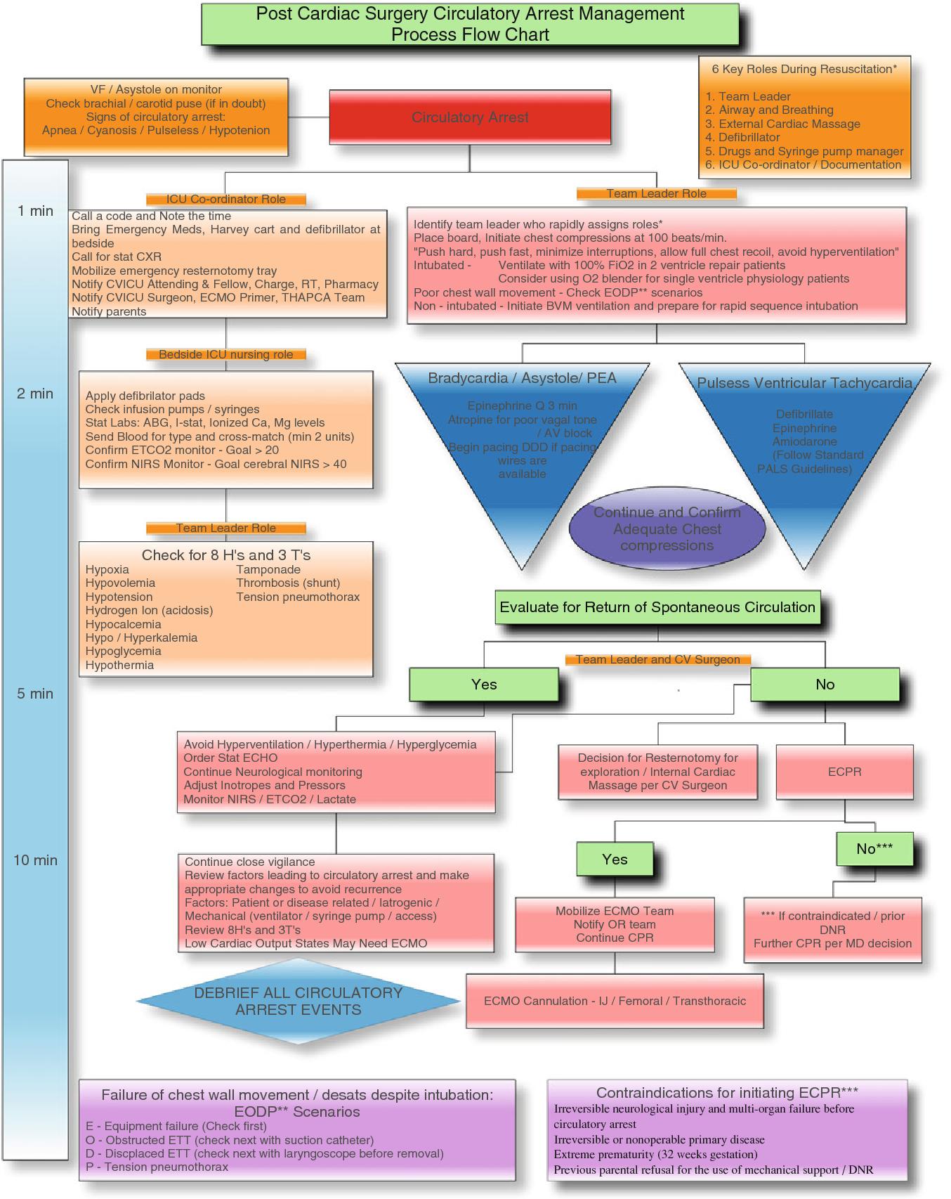 interprofessional care and teamwork in the icu