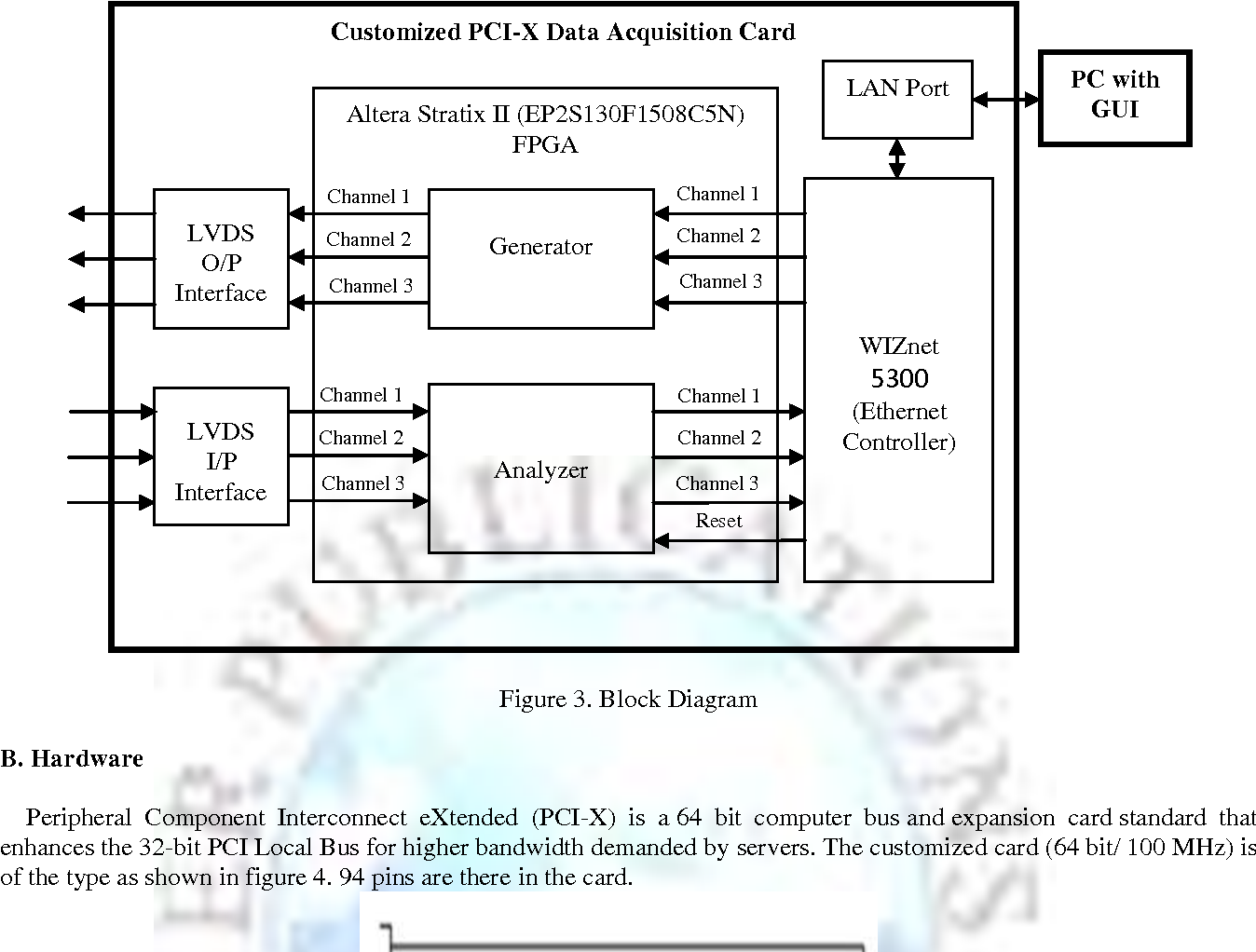 Figure 3 From Fpga Based Multichannel Bit Error Rate Tester For Spacecraft Data Acquisition System Semantic Scholar