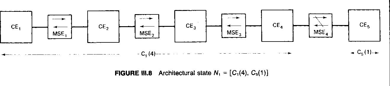figure 111.8