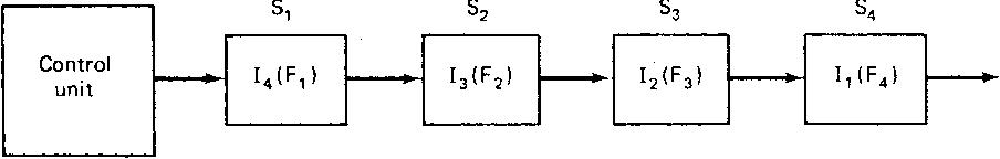 figure 1.38