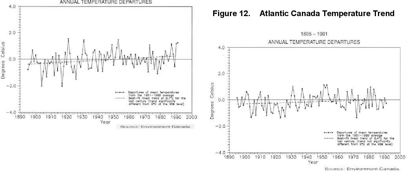 Figure 12 From The State Of Canadas Climate Temperature