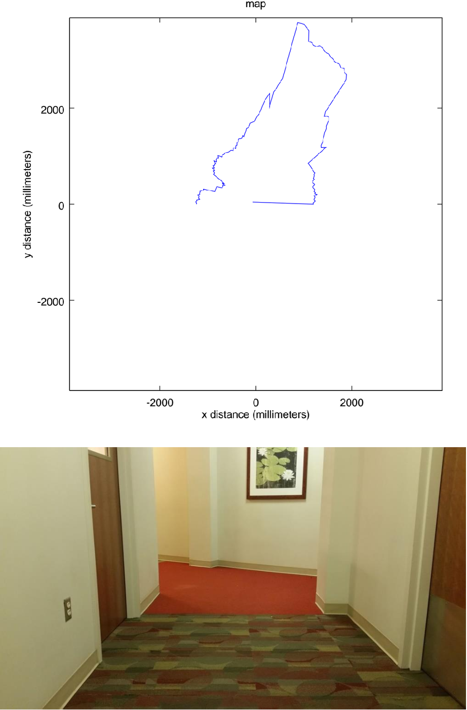 Figure 4 4 from LiDAR Based Home Mapping : Using the OSLRF