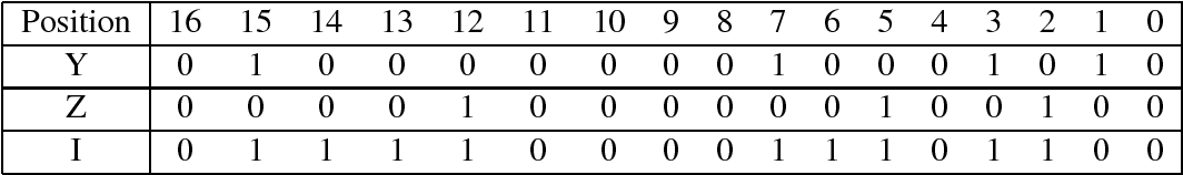 table 1.19