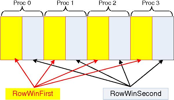figure 3.31