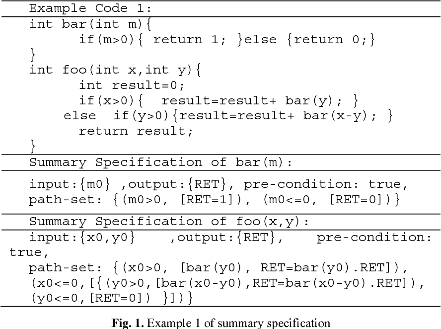Pdf Improving Scalability Of Compositional Symbolic Execution Through Parameterized Summary Semantic Scholar Below is the code that i am using if you need it. semantic scholar