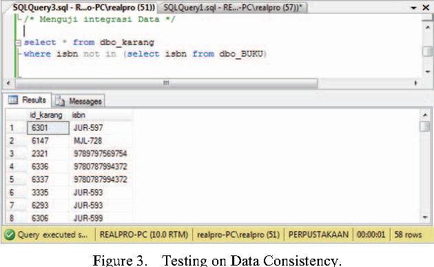 Figure 3 from Design of Library Data Warehouse Using SnowFlake ...